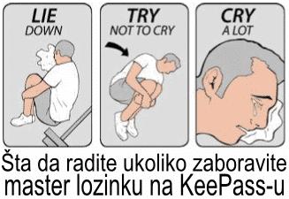 Šta da radite ako zaboravite lozinku na KeePass-u
