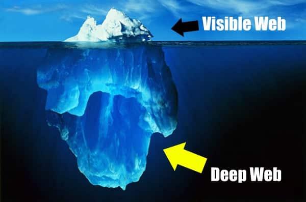 Сликовито објашњење разлике између видљивог и deep web-а.